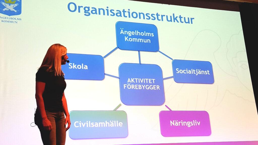 Maja Arvidsson presenterar angelholm kommuns förebyggande arbete